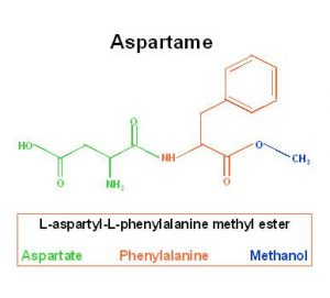 Aspartame Molecular Formula
