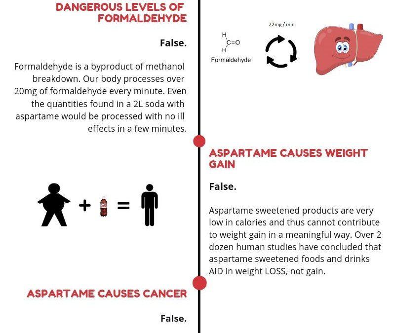 5 Aspartame Myths
